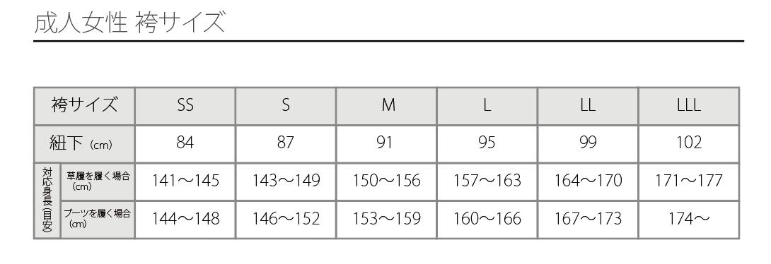 女性袴サイズ表